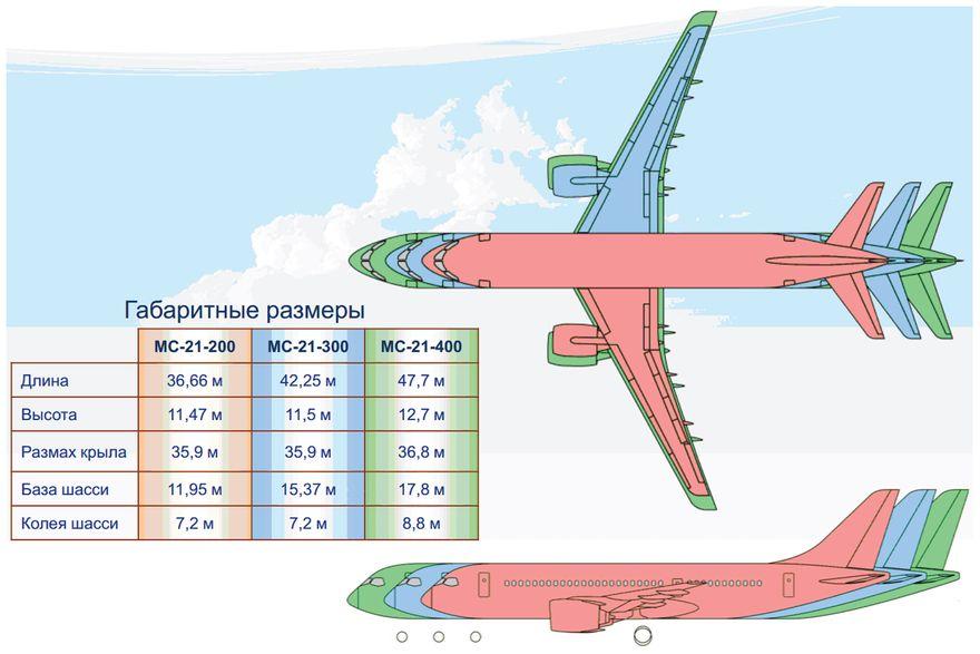 Repülőgép motor indítása