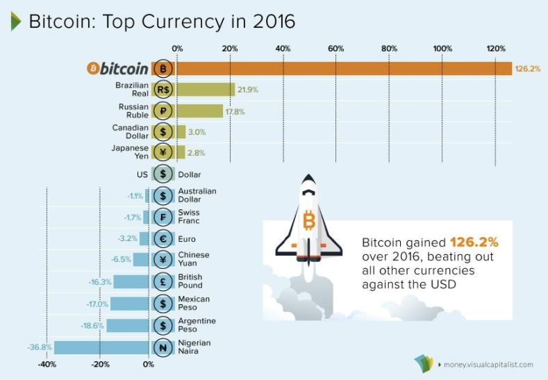 geriausia kripto prekybos svetain lietuvoje usidirbti pinig prekyboje